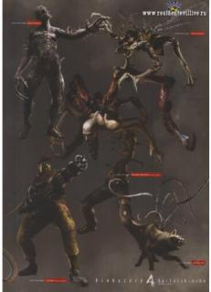 [Artbook] Resident Evil 4 Strategy Guide